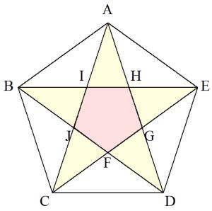 正五角形参考図