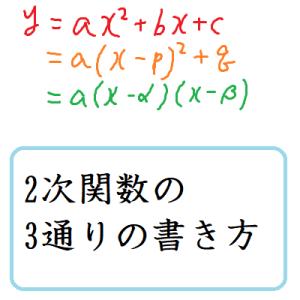 2次関数の3通りの書き方