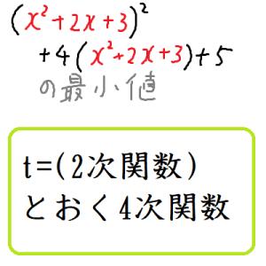 t=(2次関数)とおく4次関数
