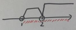 絶対値 例題1