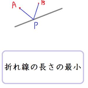 折れ線の長さの最小