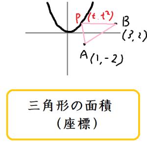 三角形の面積(座標)