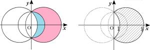 絶対値の領域例題1