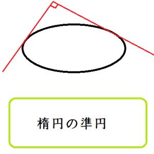 楕円の準円