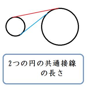 2つの円の共通接線の長さ