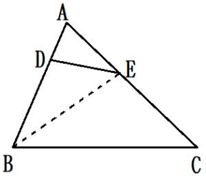 面積比図2