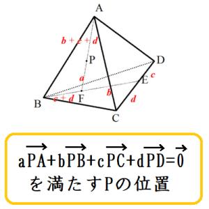 aPA+bPB+cPC+dPD=0を満たすPの位置(空間)