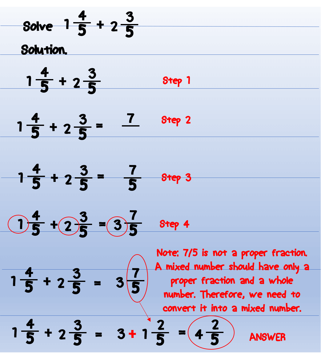 Addition And Subtraction Of Similar Fractions