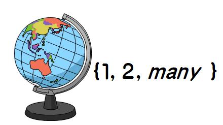 09 20200516地球儀数詞