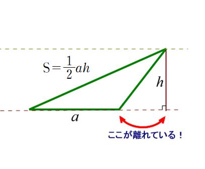 09 20210601鈍角三角形面積2