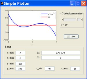 MATLAB GUIs  Simple Plotter