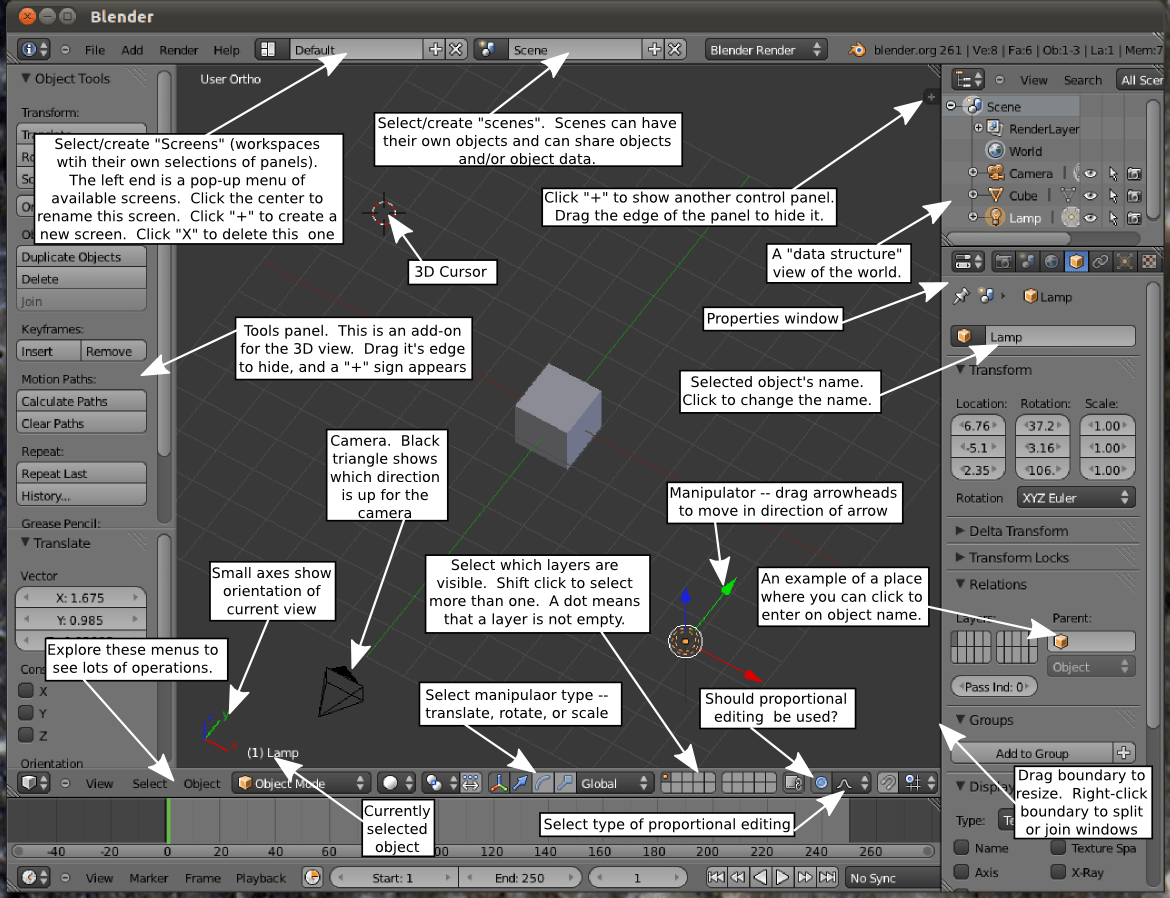 GraphicsNotes 2013   Section 13  Blender Modeling  See the window map