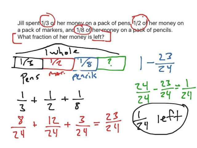 Math Worksheets For Grade 5 Fractions Word Problems