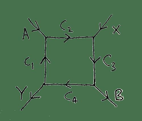 biology | Azimuth | Page 2