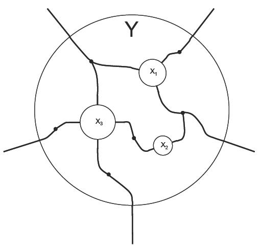 complex adaptive system design  part 7