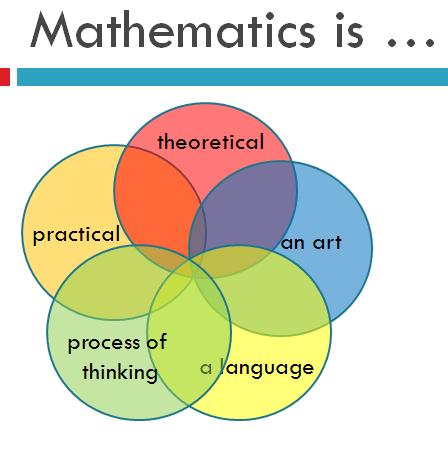 https://i2.wp.com/math4teaching.com/wp-content/uploads/2010/05/what-is-mathematics1.png