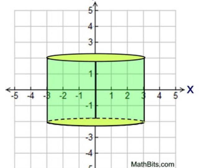 Using The Coordinate Grid The Width Of The Rectangle Is 3 Units And Its Height Is 4 Units Rotateformula4