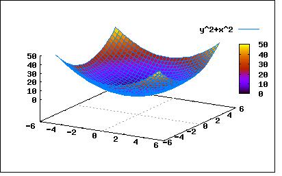 3 awesome free Math programs   Math ∞ Blog