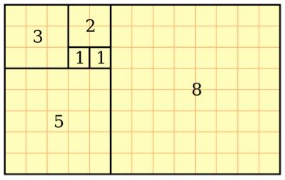 New Visual Perspectives on Fibonacci Numbers