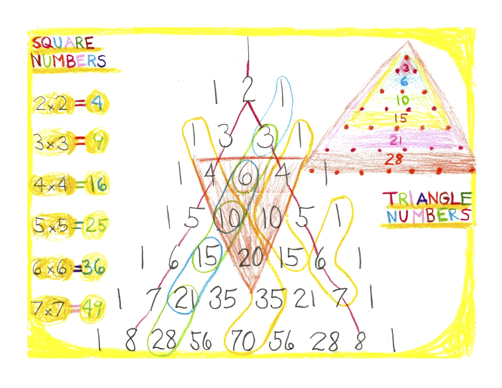 3 Oa 9 Patterns Make Math Meaningful Amp Exciting 195
