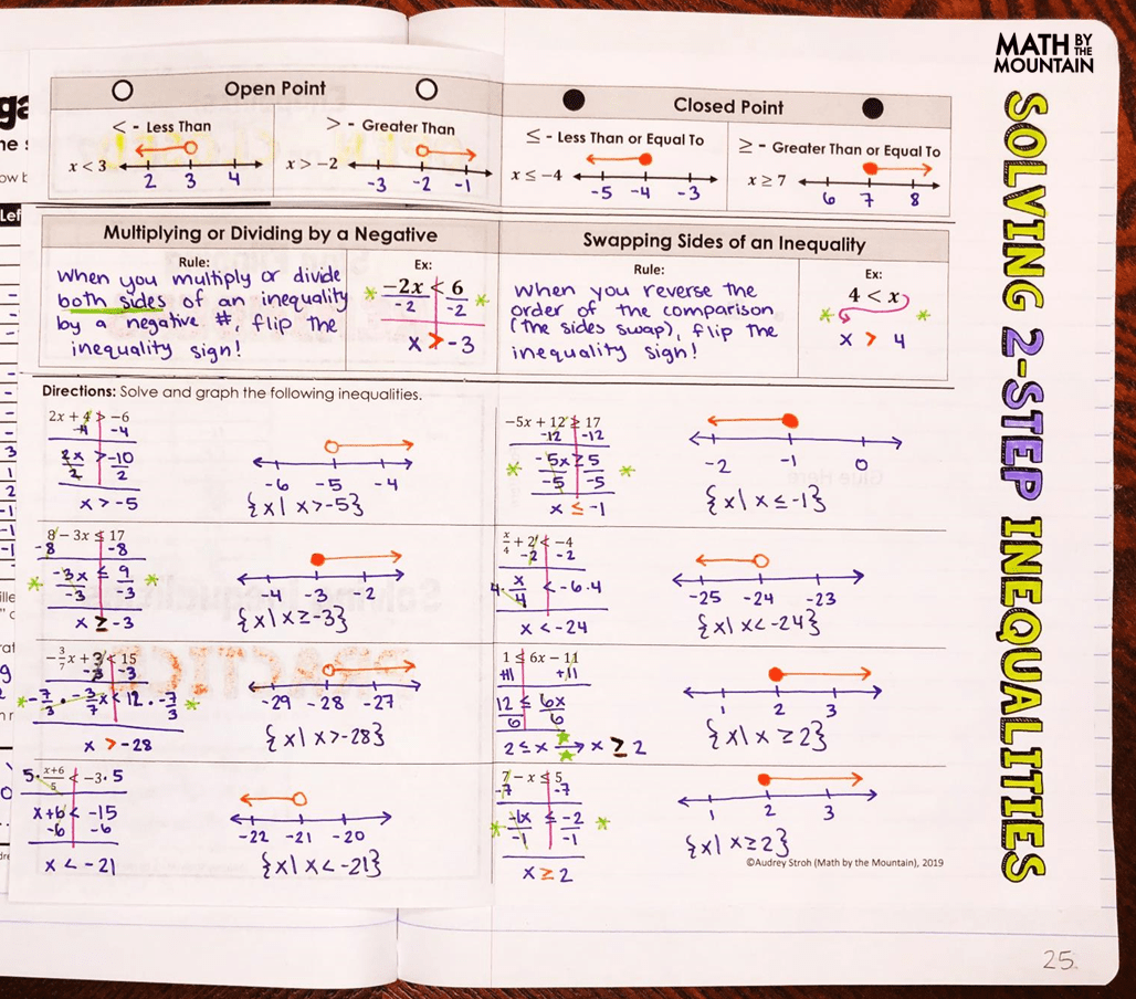 Linear Equations Functions And Inequalities Arithmetic