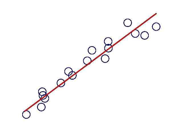 Step By Step Linear Regression Calculator Mathcracker Com