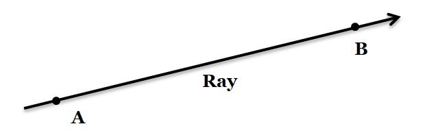Geometric-shape-ray