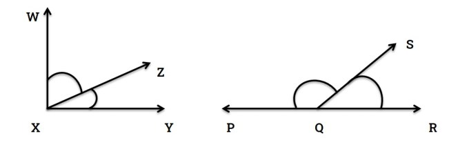 Complementary Angle and Supplementary Angle