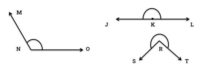 Obtuse Angle, Straight Angle, Reflex Angle
