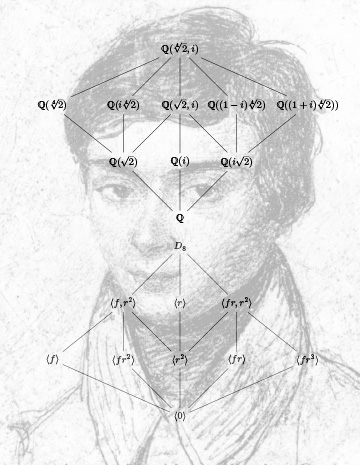 Copy of Galois