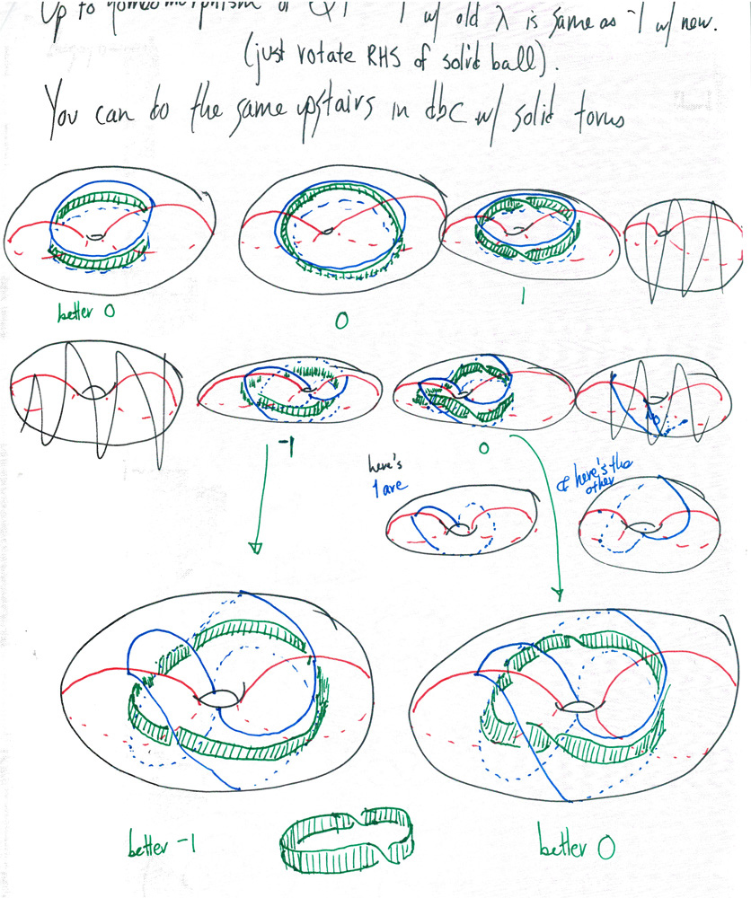 Knot drawing by Dorothy Buck