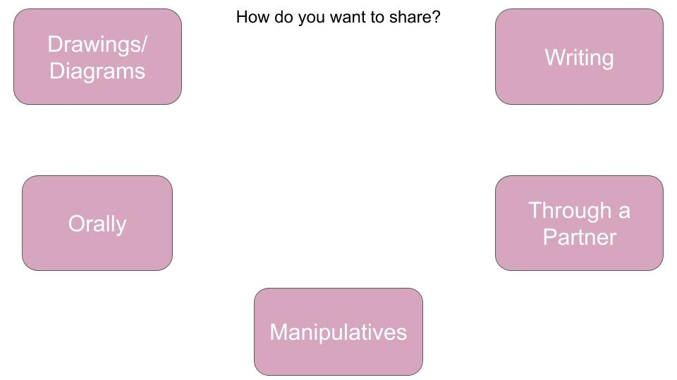How do you want to share?