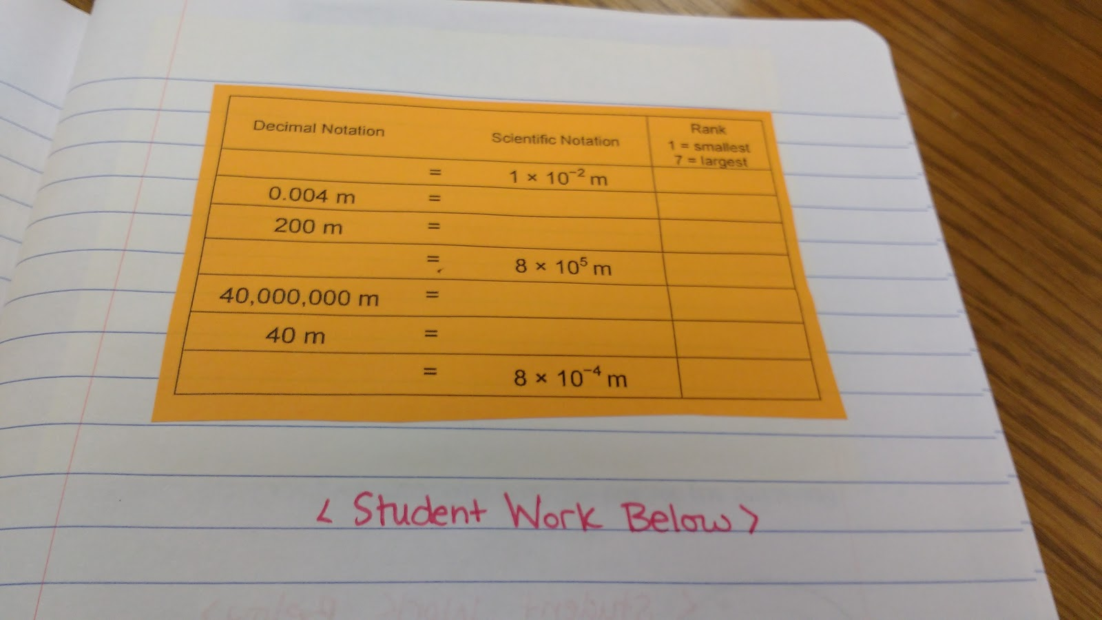 Scientific Notation Ordering Cards