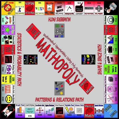 Mathopoly Math Game Board