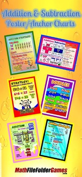 Addition & Subtraction Anchor Charts/Posters with Cards