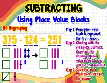 Place Value - Subtracting = Poster/Anchor Chart with Cards for Students