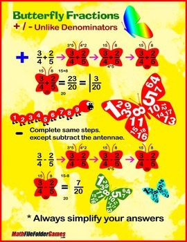 Butterfly Fraction: Adding & Subtracting Fractions