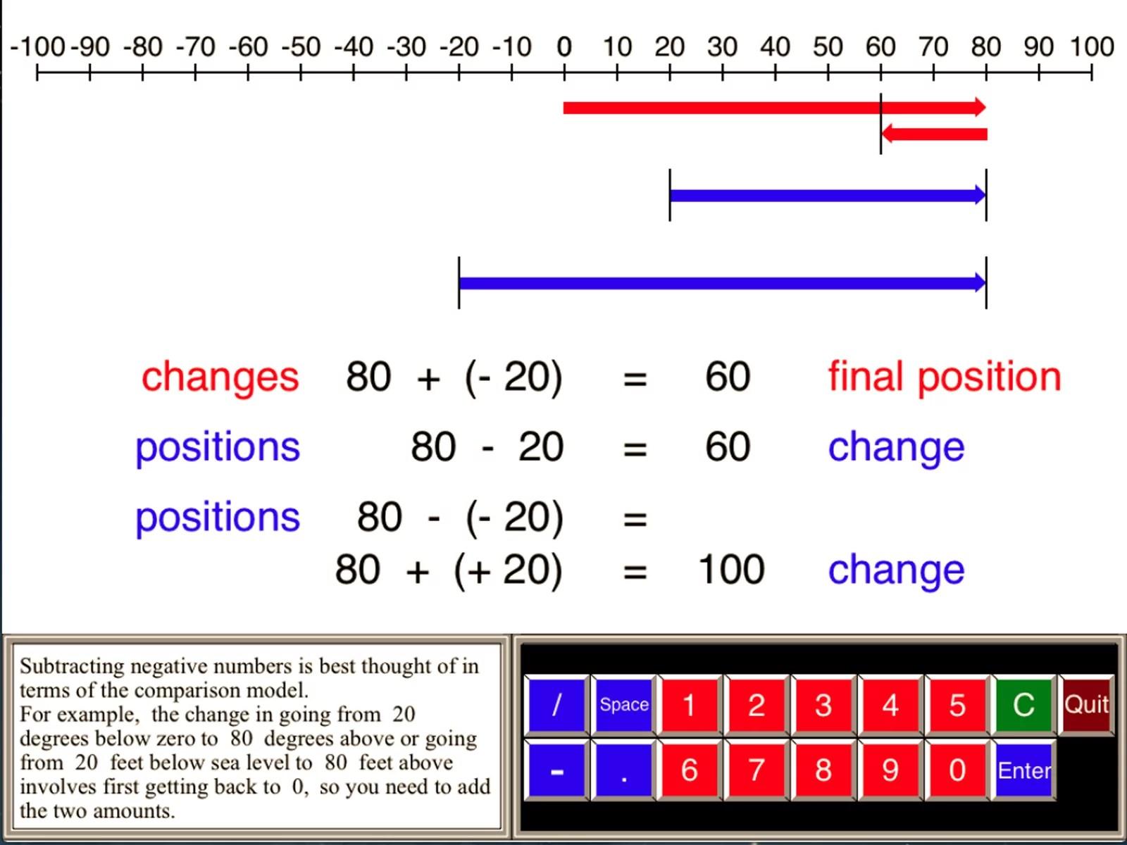 Math Galaxy Tutorial
