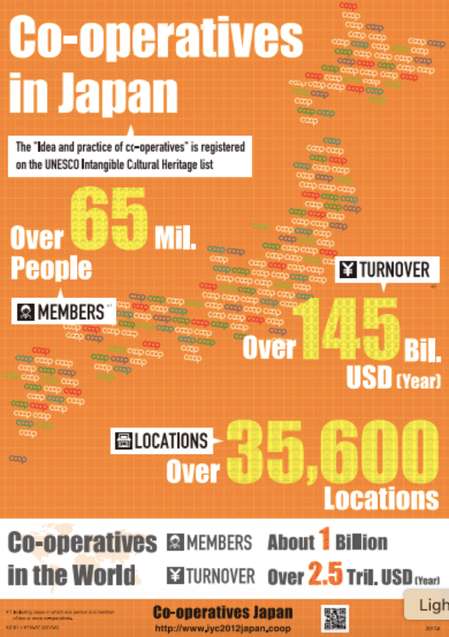 japan coops infograph 1.png