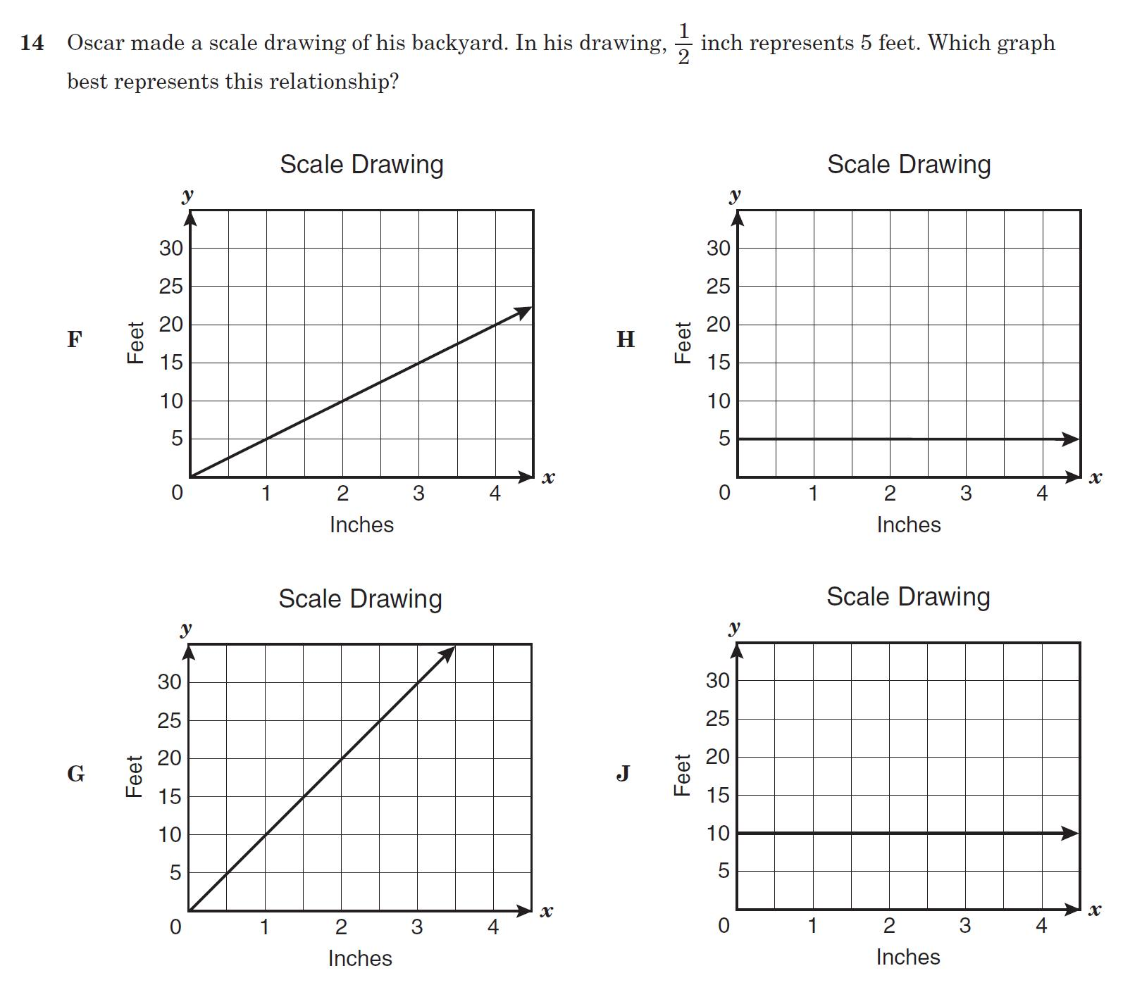 Proportional Graph Worksheet 7th Grade Math Proportional Best Free Printable Worksheets