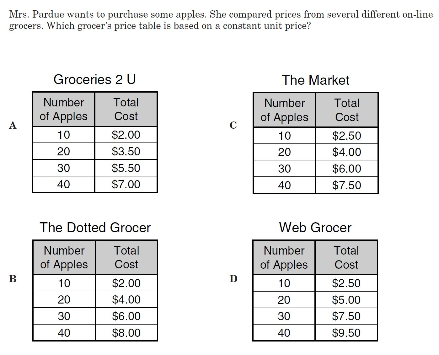 Worksheet Comparing Ratios