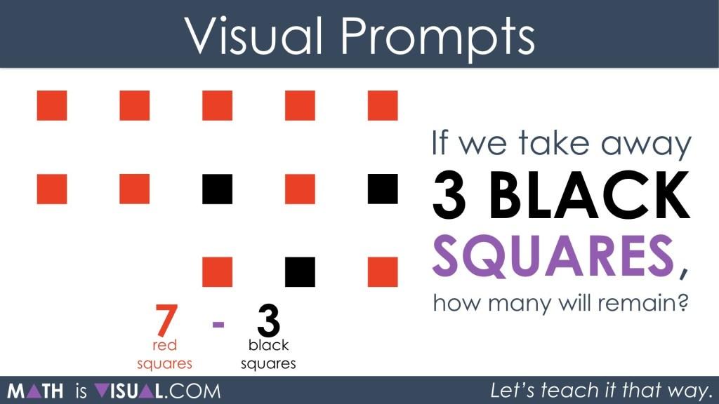 Subtracting Positive and Negative Integers 5b - 7 red minus 3 black plus 3 black plus 3 red