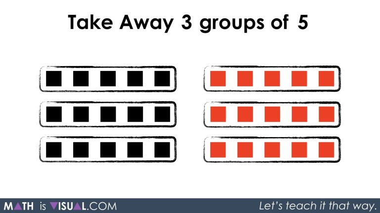 More Visualizing Integer Multiplication - Take Away 3 Groups of 5