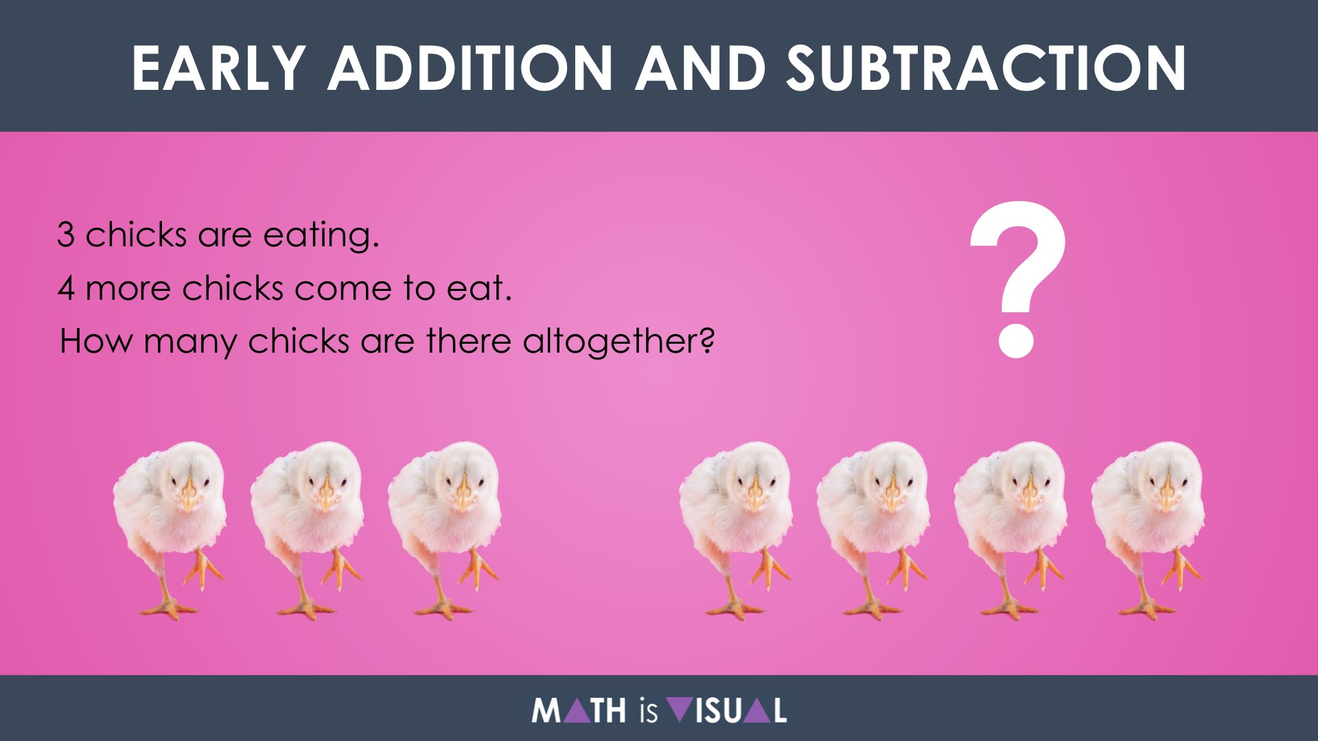 early addition and subtraction question structures 004 visual prompt