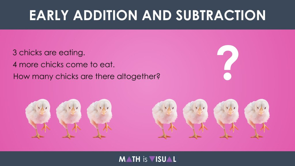 Early Addition and Subtraction Question Structures Visual Prompt Question 1 Joining