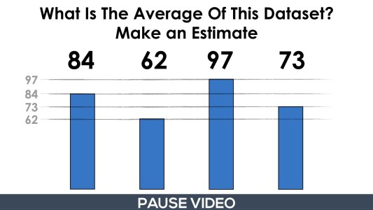 Mean of a Data Set - Large Numbers.035 Estimate the Average of the Data Set