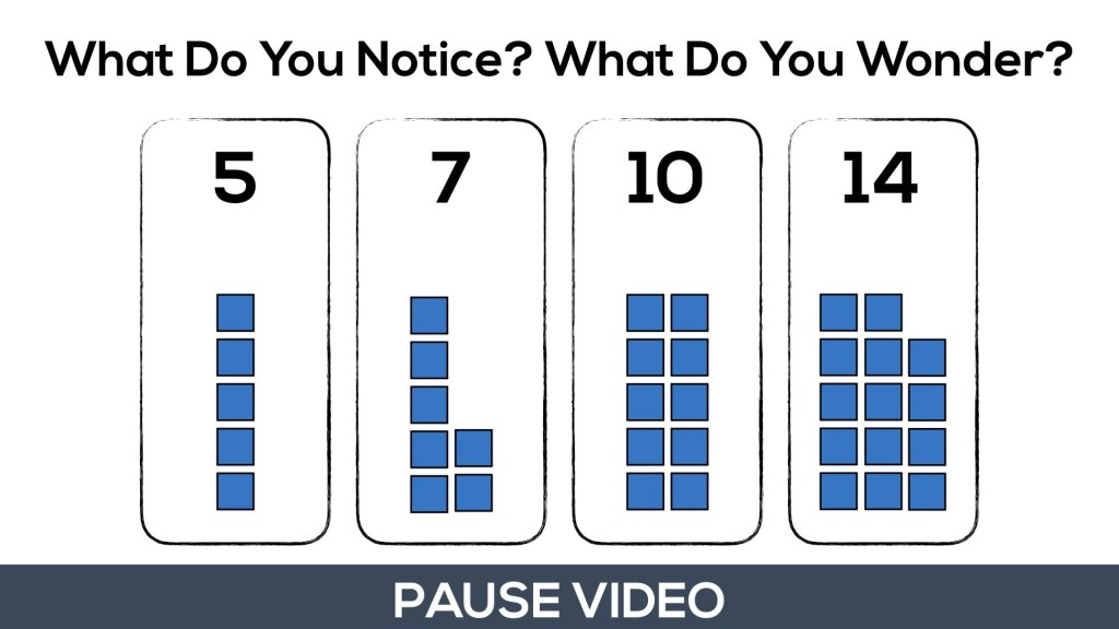 Measures of Central Tendency - Mean - What Do You Notice and Wonder Pause Video
