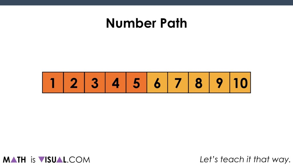 Number Path - Compare and Order Numbers Spatially.025 Number path