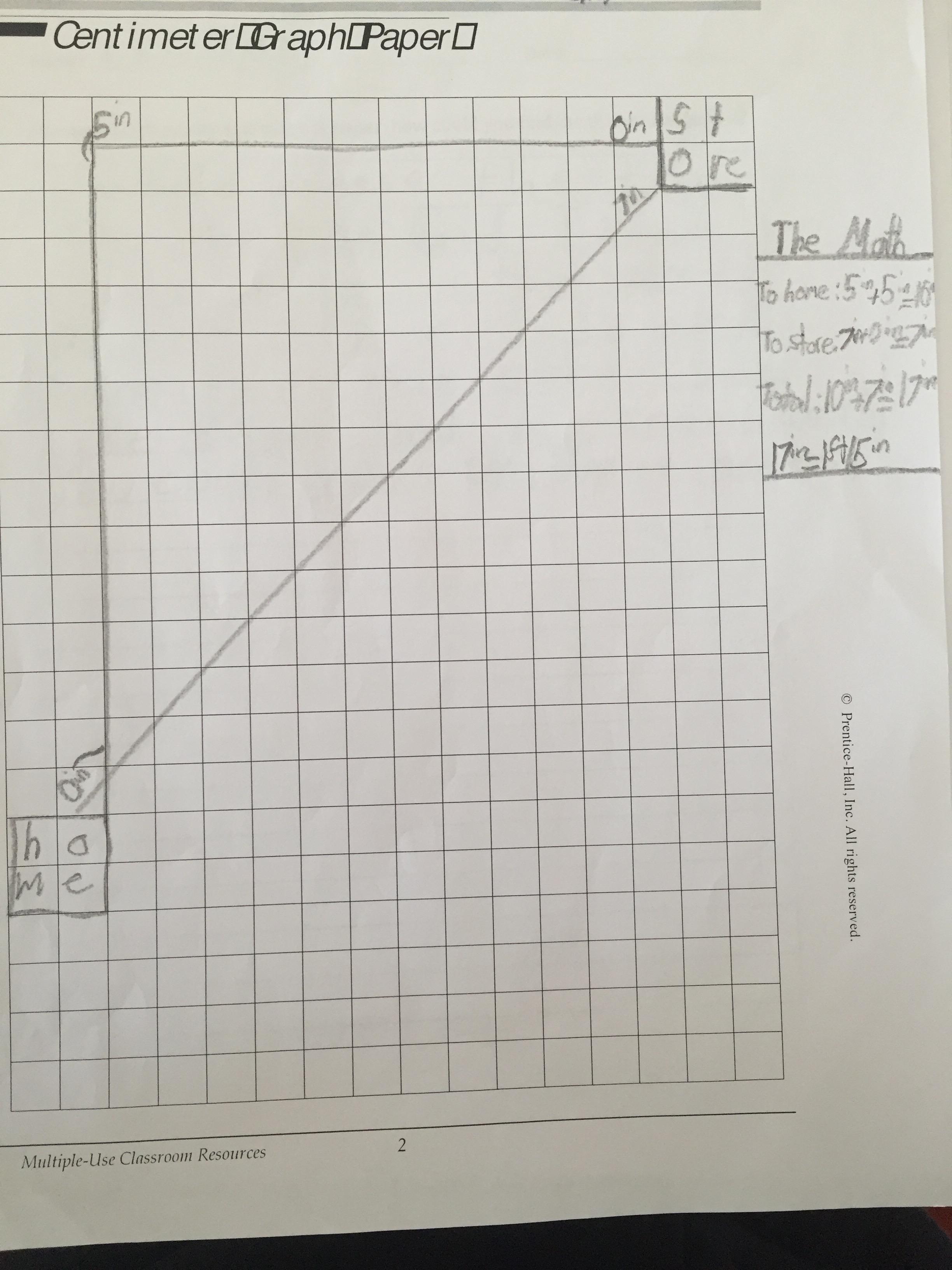 3rd Grade Perimeter Part Ii