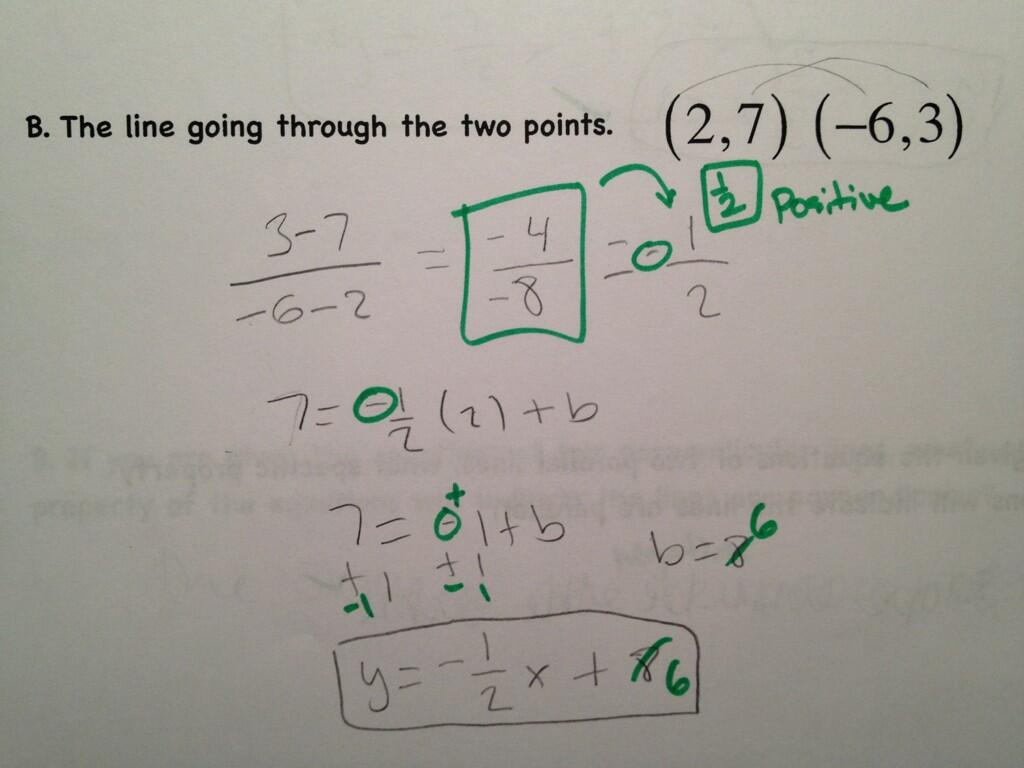 Slope and division of negative numbers math mistakes stadel falaconquin